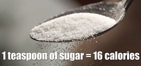 How to calculate Calories in a teaspoon of sugar