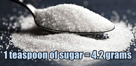 how-many-grams-of-sugar-in-a-teaspoon